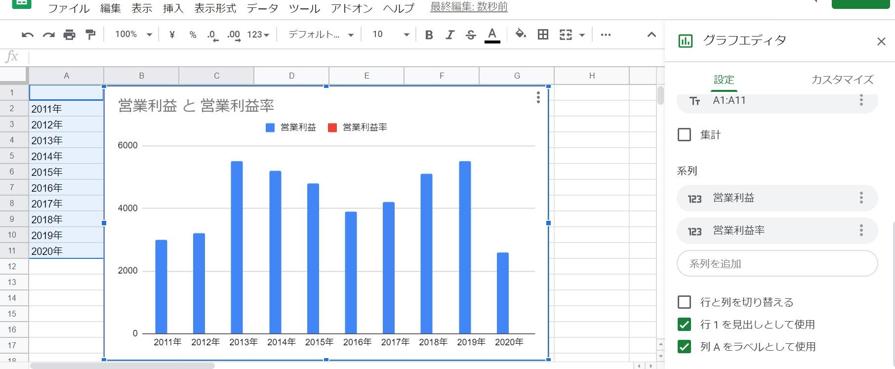 2本の棒グラフ