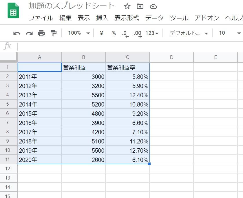 データ範囲を選択