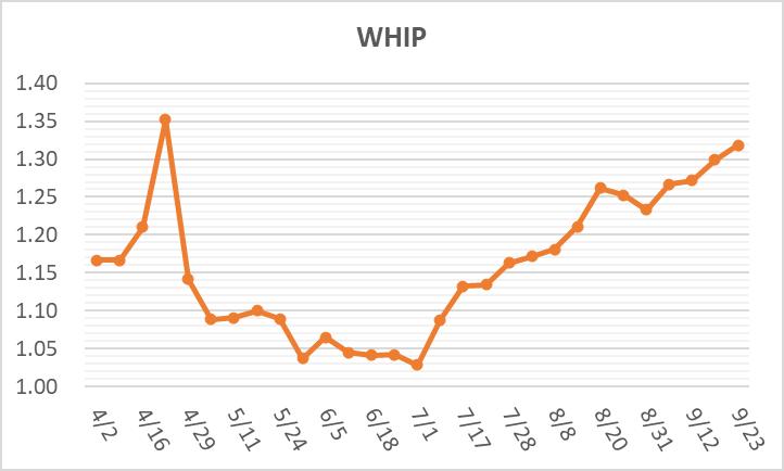0923菊池WHIP
