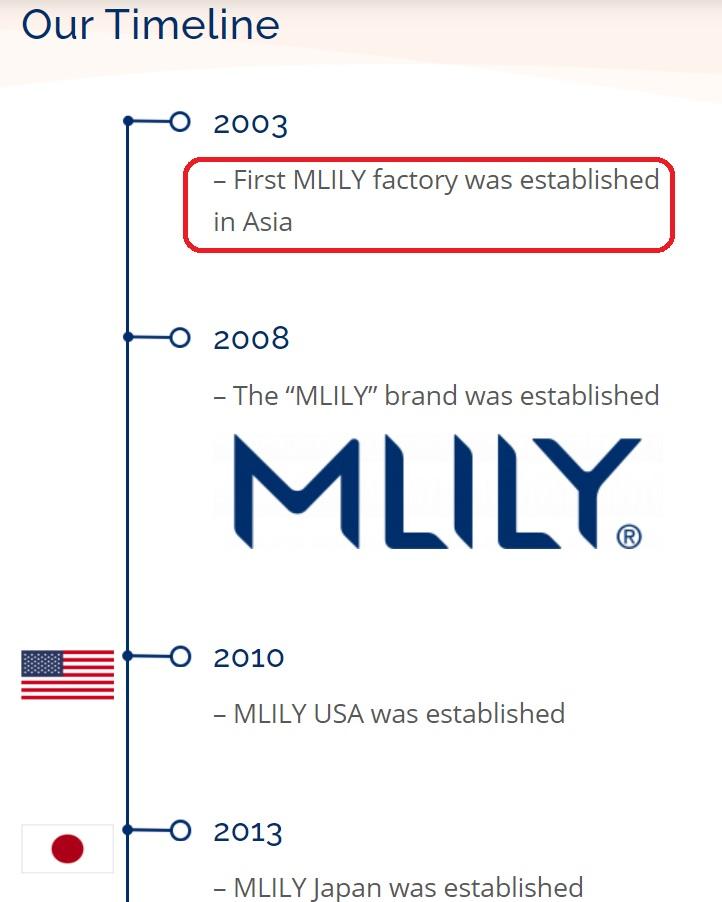 Mlilyの成り立ち(アメリカ)