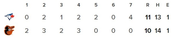 9月11日オリオールズ戦1試合目